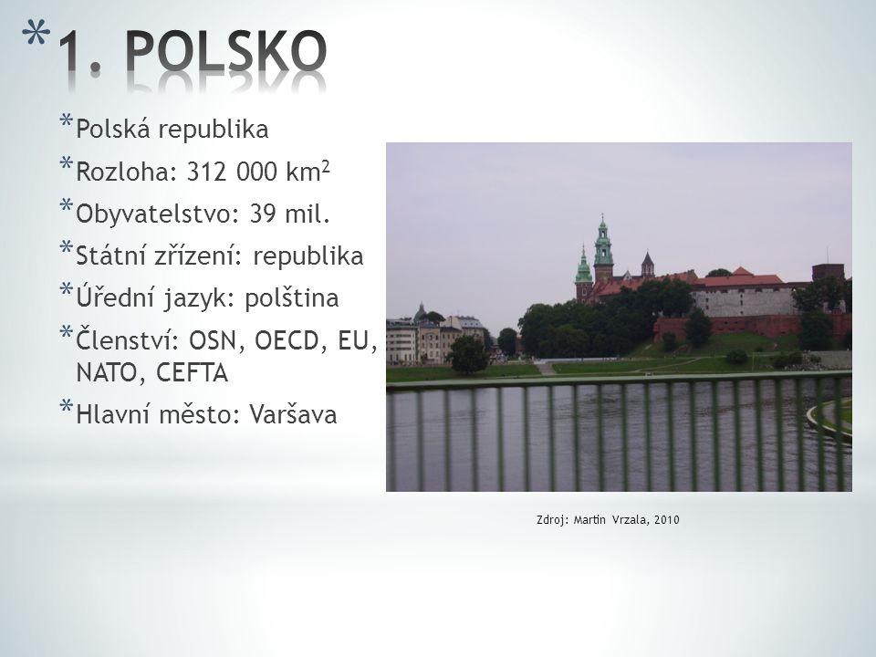 1. POLSKO Polská republika Rozloha: 312 000 km2 Obyvatelstvo: 39 mil.