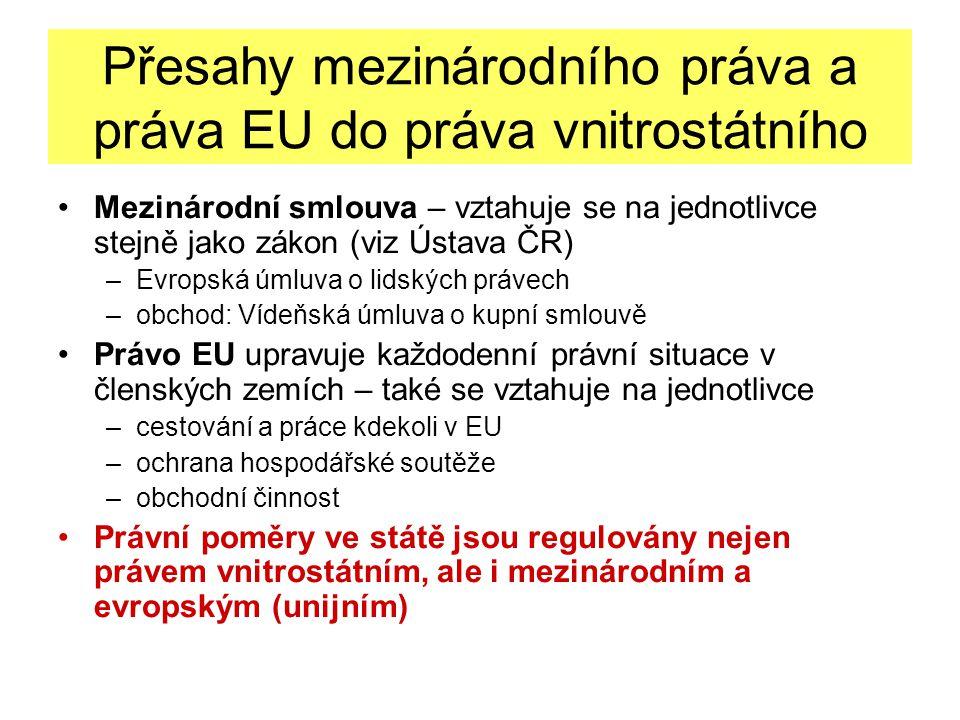 Přesahy mezinárodního práva a práva EU do práva vnitrostátního