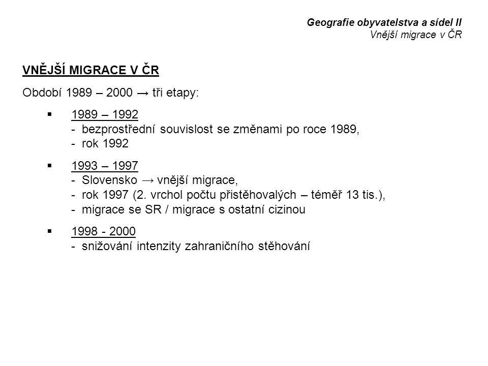 - bezprostřední souvislost se změnami po roce 1989, - rok 1992