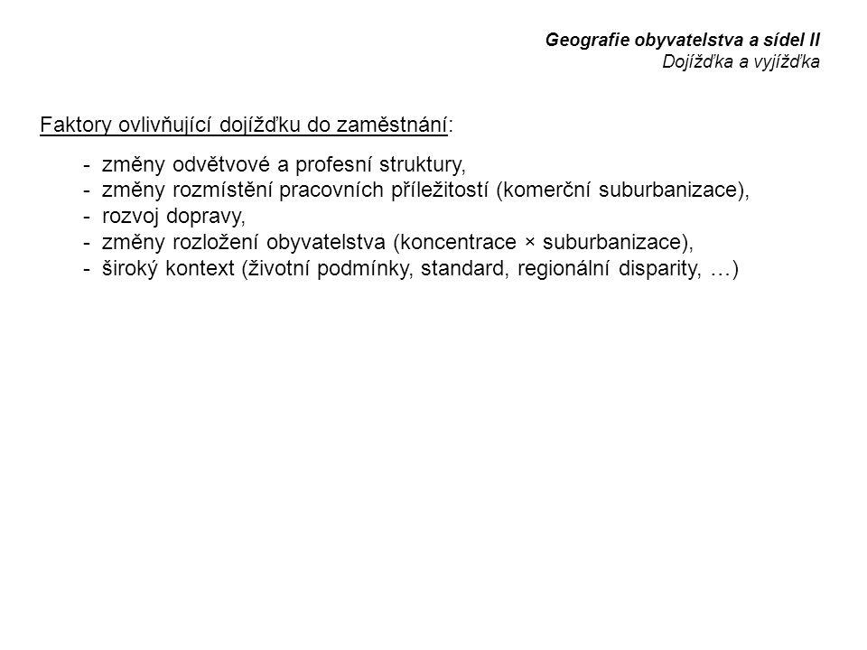 Faktory ovlivňující dojížďku do zaměstnání: