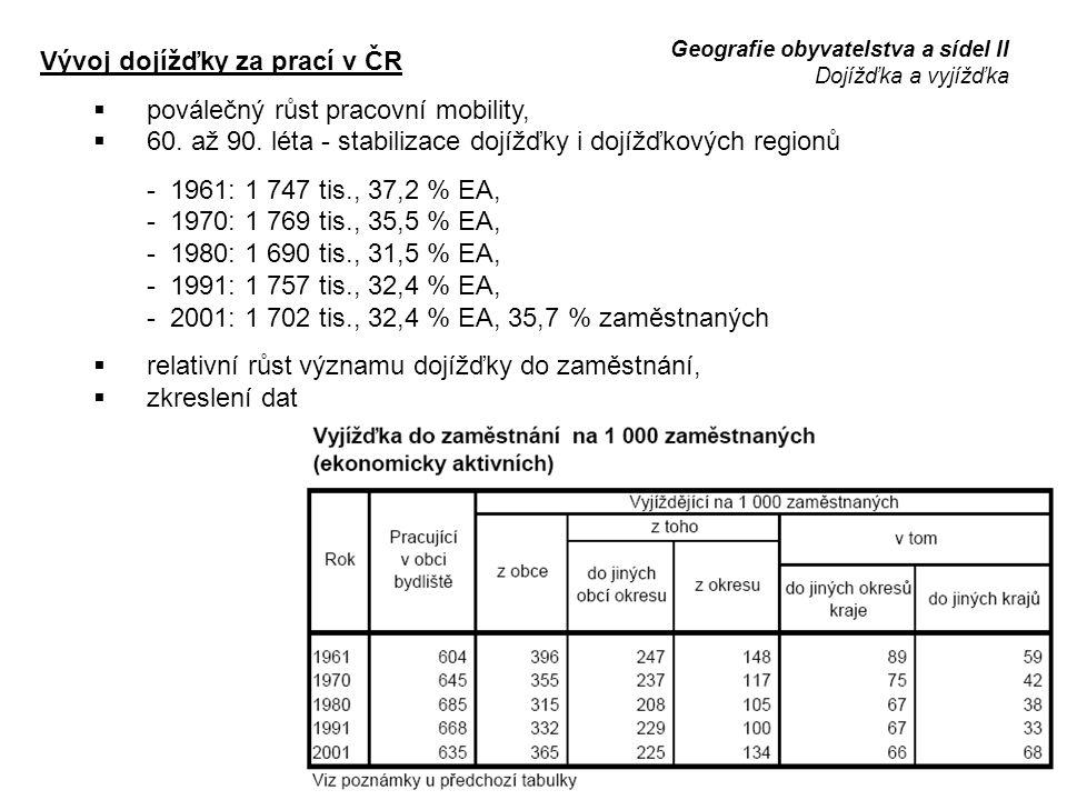 Vývoj dojížďky za prací v ČR poválečný růst pracovní mobility,