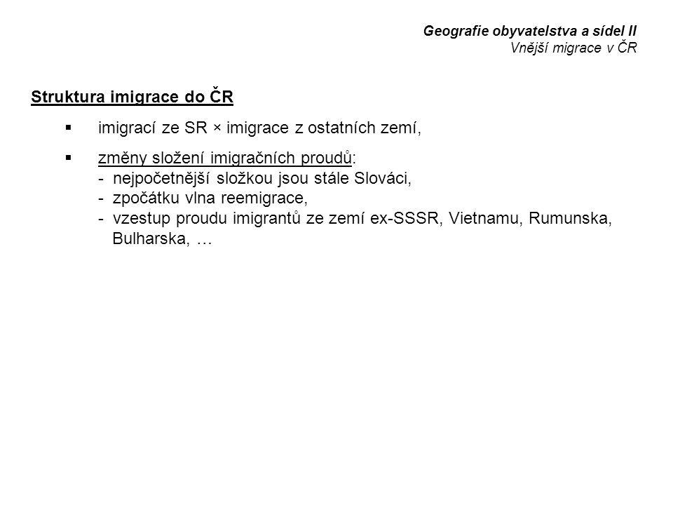Struktura imigrace do ČR imigrací ze SR × imigrace z ostatních zemí,