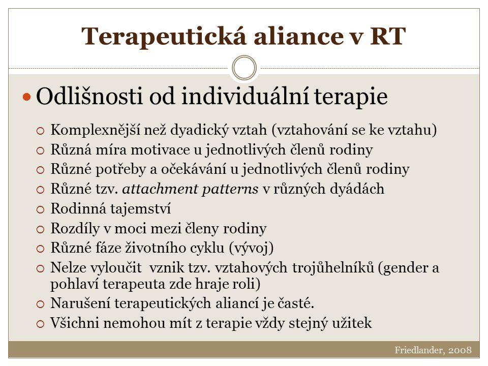 Terapeutická aliance v RT