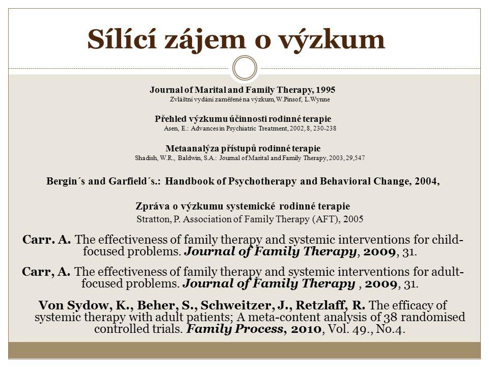 Sílící zájem o výzkum Journal of Marital and Family Therapy, 1995. Zvláštní vydání zaměřené na výzkum, W.Pinsof, L.Wynne.