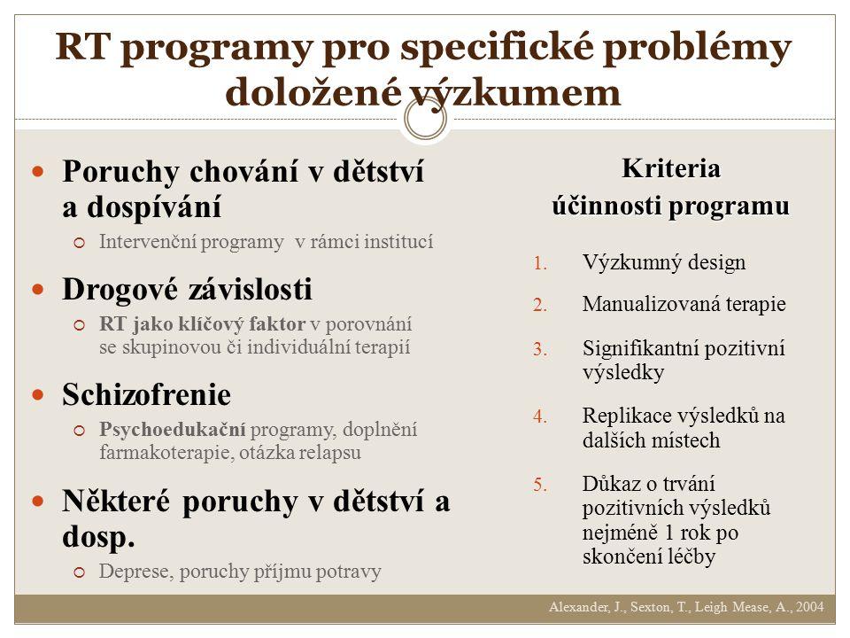 RT programy pro specifické problémy doložené výzkumem