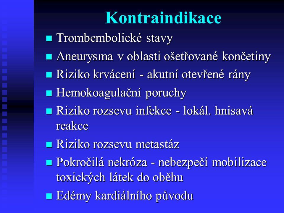 Kontraindikace Trombembolické stavy