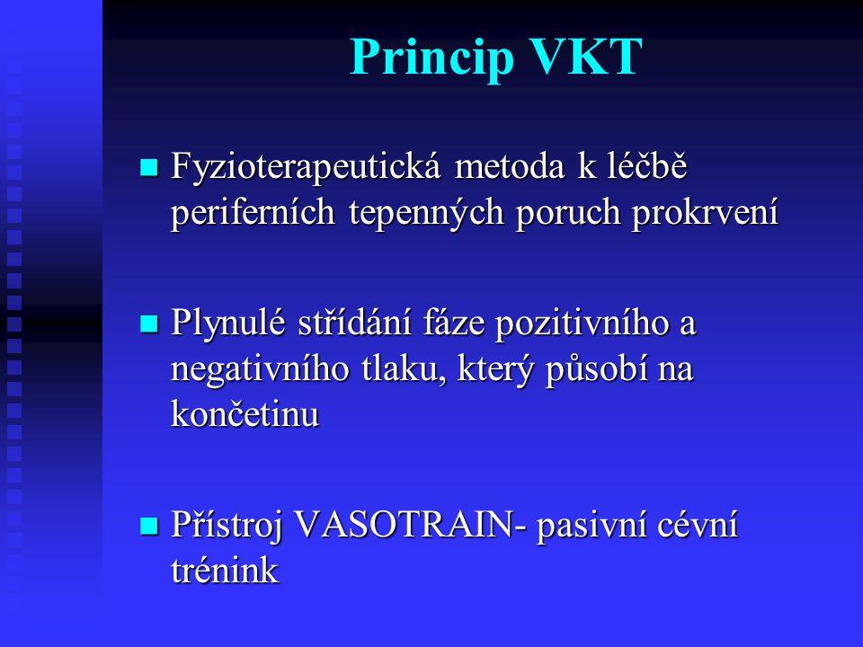 Princip VKT Fyzioterapeutická metoda k léčbě periferních tepenných poruch prokrvení.