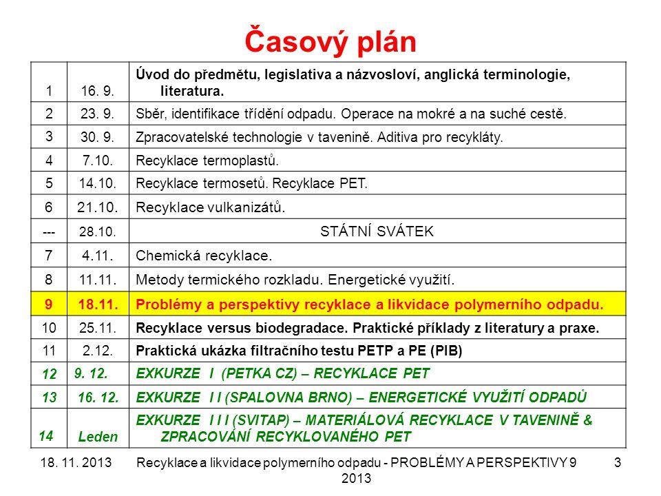 Časový plán 6 21.10. Recyklace vulkanizátů. STÁTNÍ SVÁTEK 7 4.11.