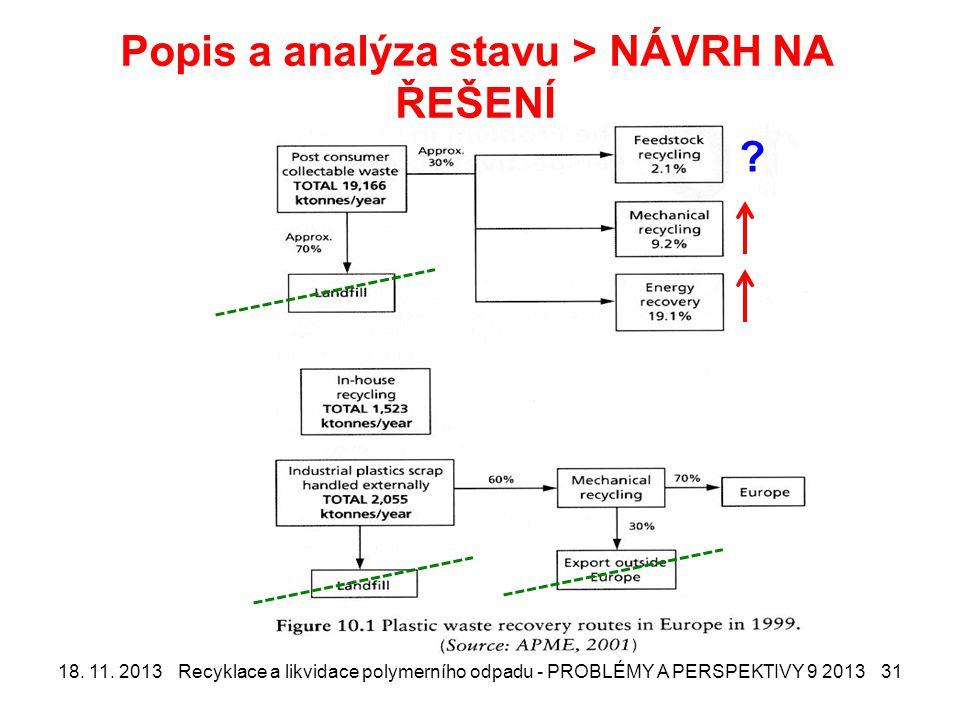 Popis a analýza stavu > NÁVRH NA ŘEŠENÍ