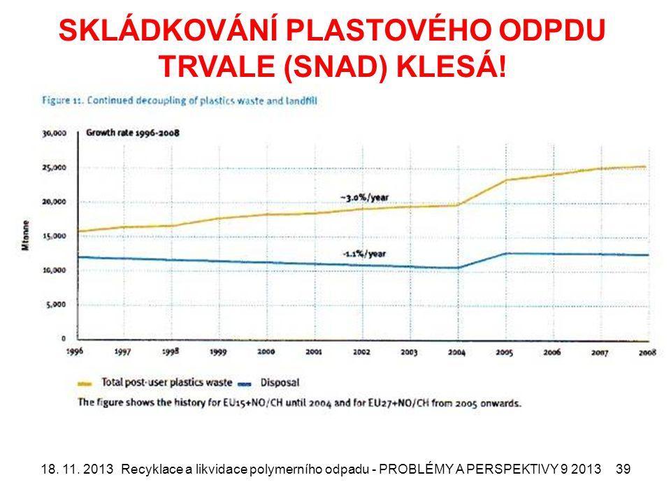 SKLÁDKOVÁNÍ PLASTOVÉHO ODPDU TRVALE (SNAD) KLESÁ!