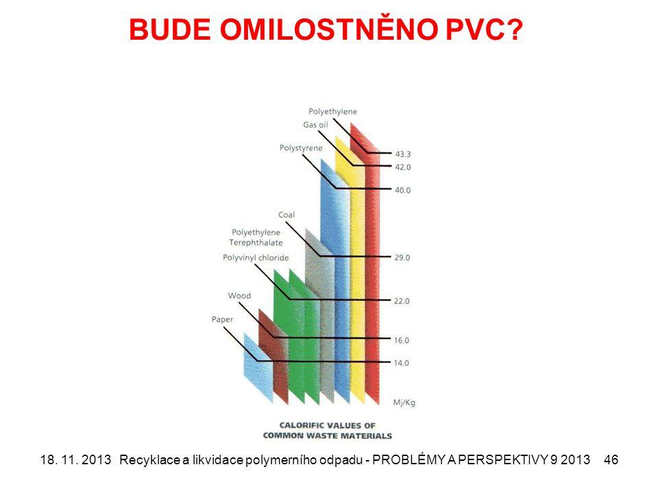 BUDE OMILOSTNĚNO PVC. 18. 11. 2013.