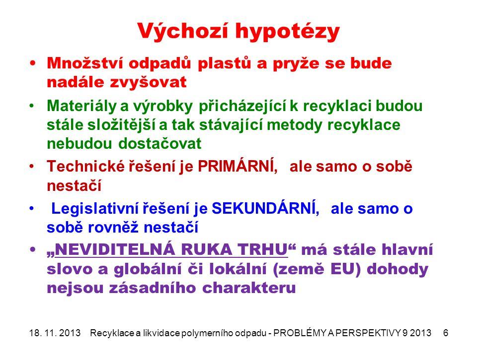 Výchozí hypotézy Množství odpadů plastů a pryže se bude nadále zvyšovat.
