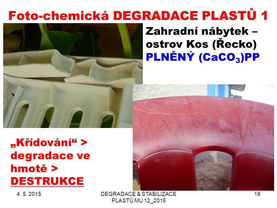 Foto-chemická DEGRADACE PLASTŮ 1