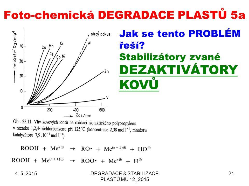Foto-chemická DEGRADACE PLASTŮ 5a