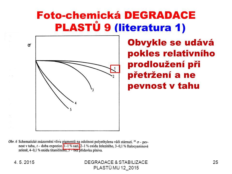Foto-chemická DEGRADACE PLASTŮ 9 (literatura 1)