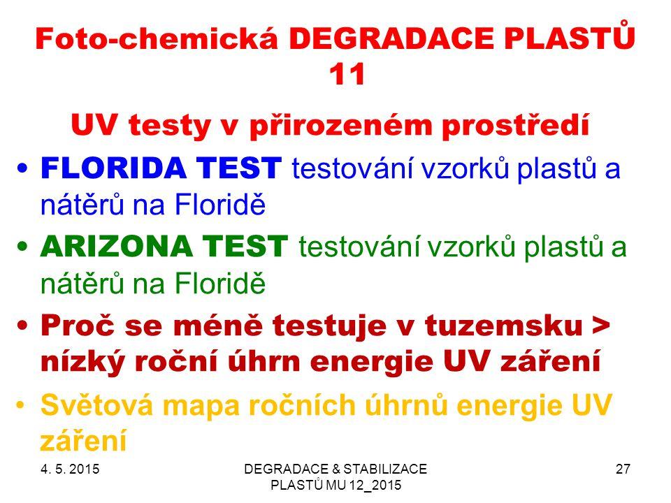 Foto-chemická DEGRADACE PLASTŮ 11