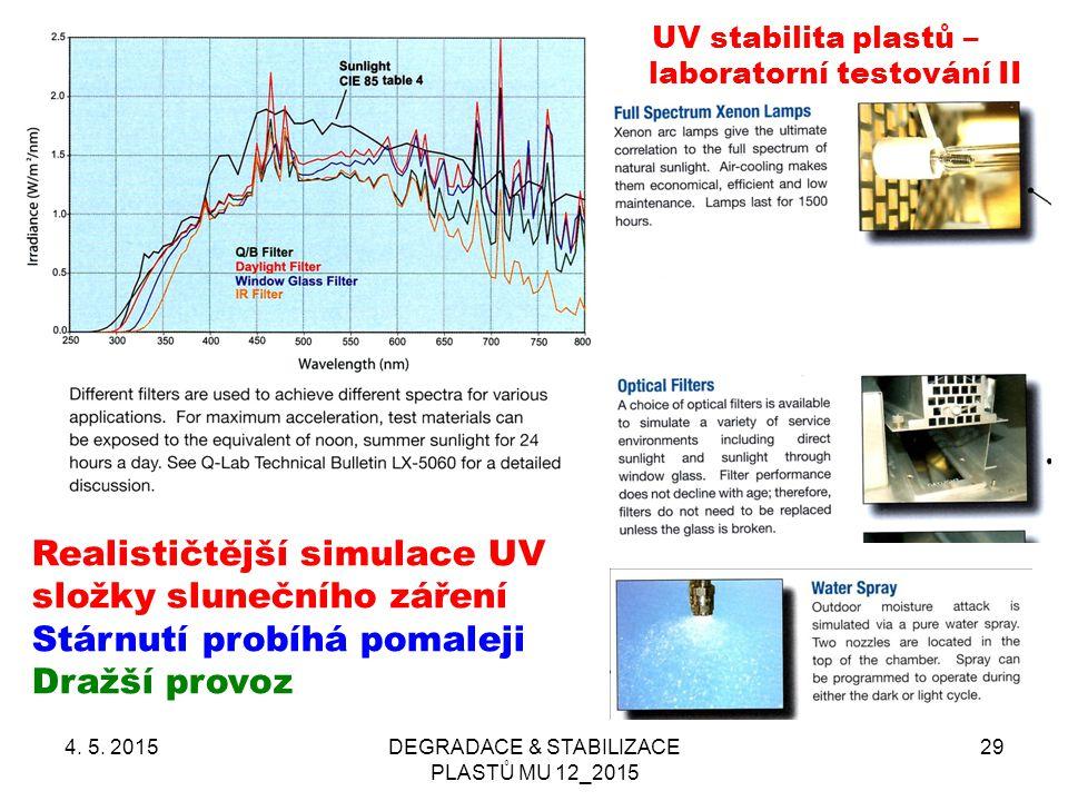 UV stabilita plastů – laboratorní testování II