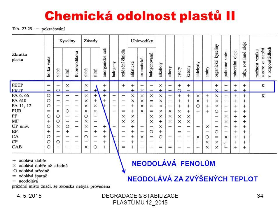 Chemická odolnost plastů II