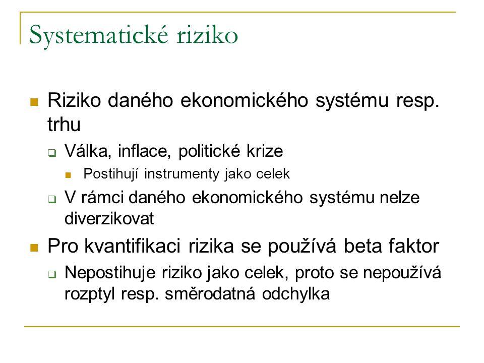 Systematické riziko Riziko daného ekonomického systému resp. trhu