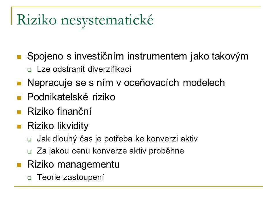 Riziko nesystematické