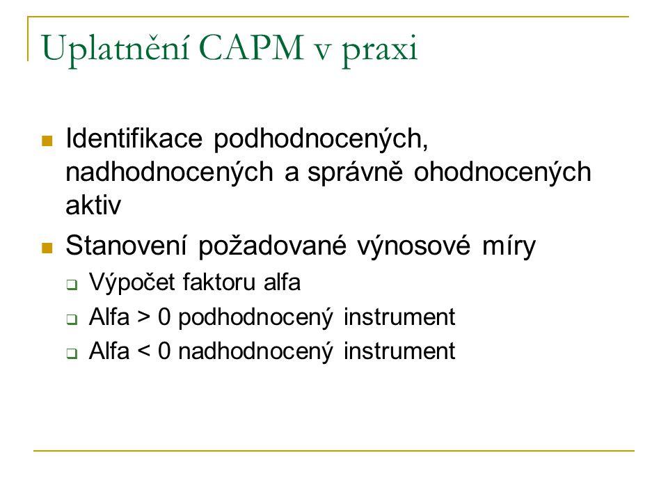 Uplatnění CAPM v praxi Identifikace podhodnocených, nadhodnocených a správně ohodnocených aktiv. Stanovení požadované výnosové míry.