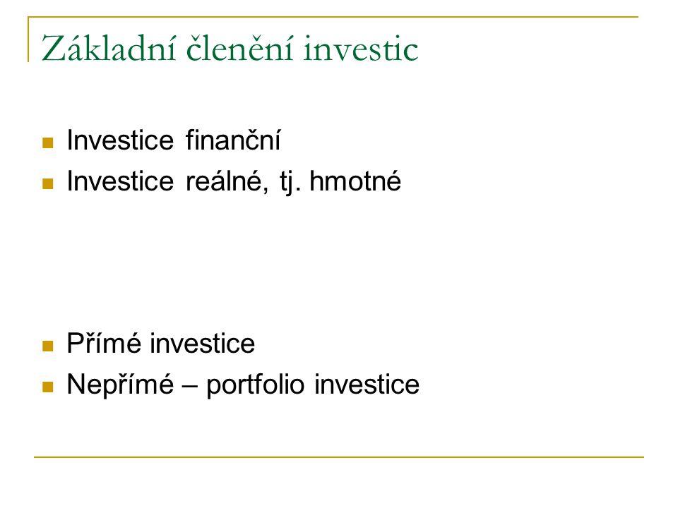 Základní členění investic