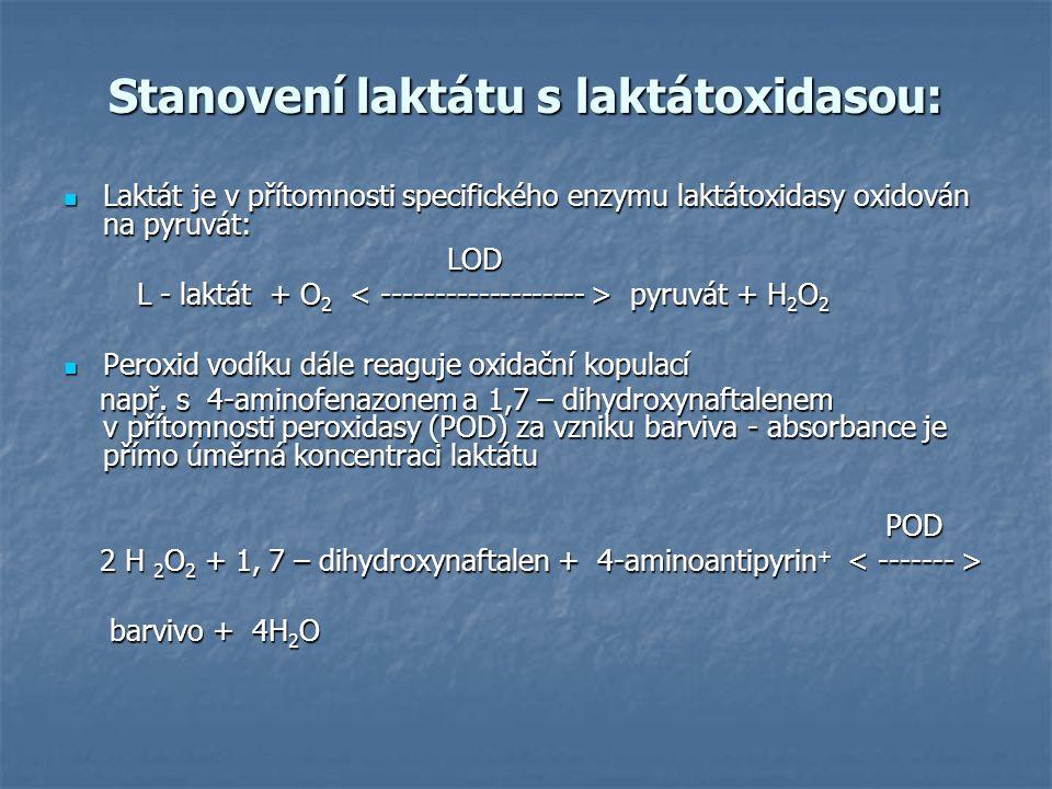 Stanovení laktátu s laktátoxidasou: