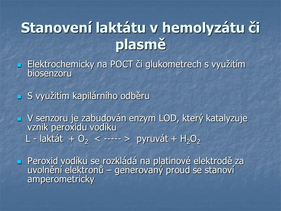 Stanovení laktátu v hemolyzátu či plasmě