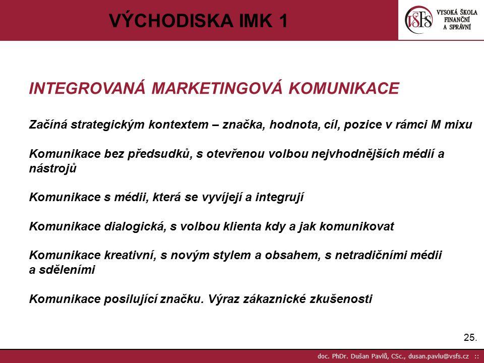 VÝCHODISKA IMK 1 INTEGROVANÁ MARKETINGOVÁ KOMUNIKACE