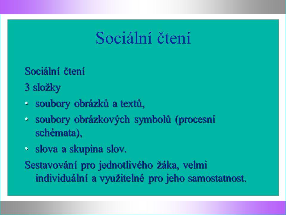Sociální čtení Sociální čtení 3 složky soubory obrázků a textů,