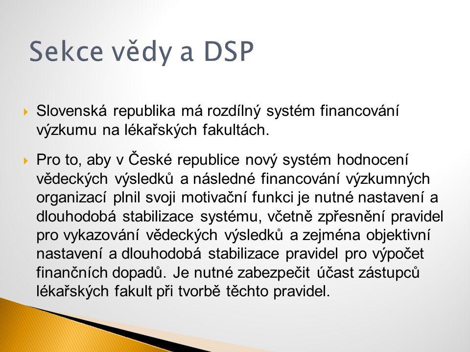 Sekce vědy a DSP Slovenská republika má rozdílný systém financování výzkumu na lékařských fakultách.