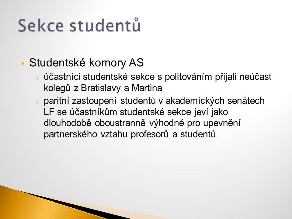 Sekce studentů Studentské komory AS
