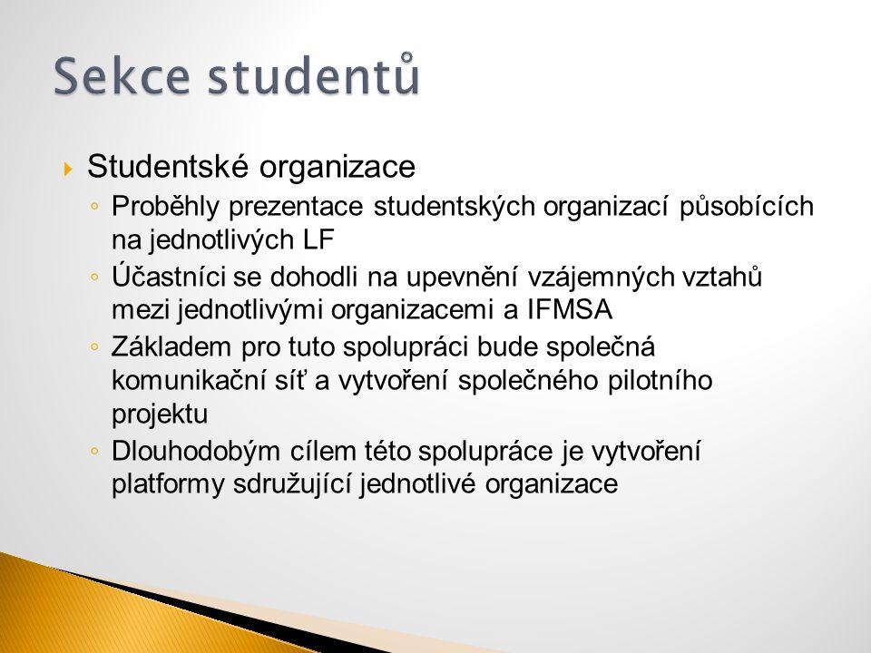 Sekce studentů Studentské organizace