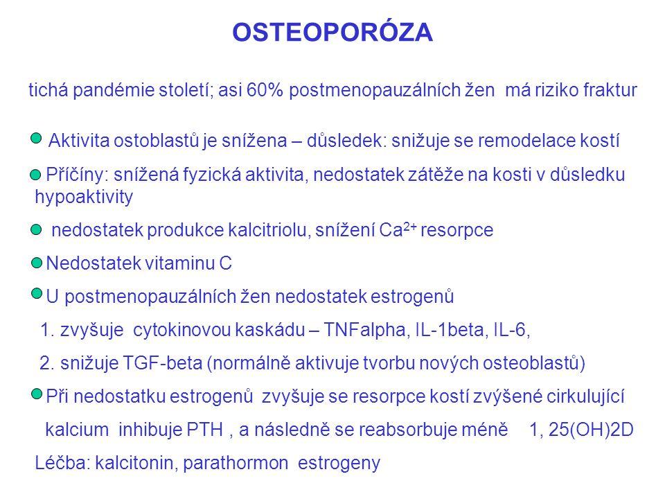 OSTEOPORÓZA tichá pandémie století; asi 60% postmenopauzálních žen má riziko fraktur