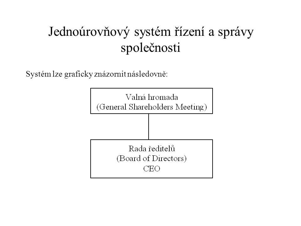 Jednoúrovňový systém řízení a správy společnosti
