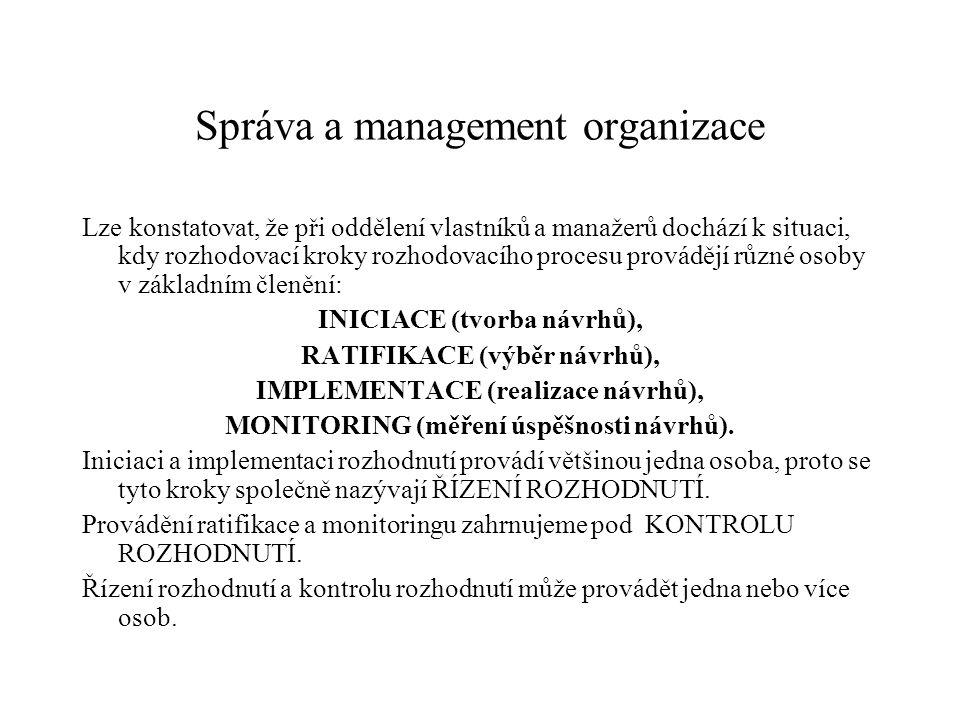 Správa a management organizace