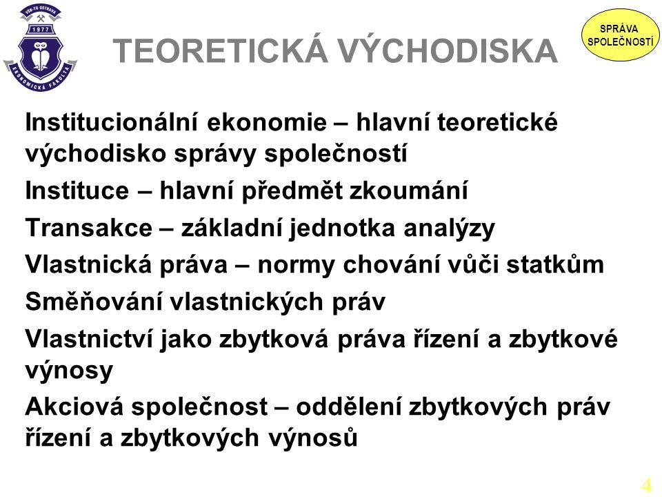 TEORETICKÁ VÝCHODISKA