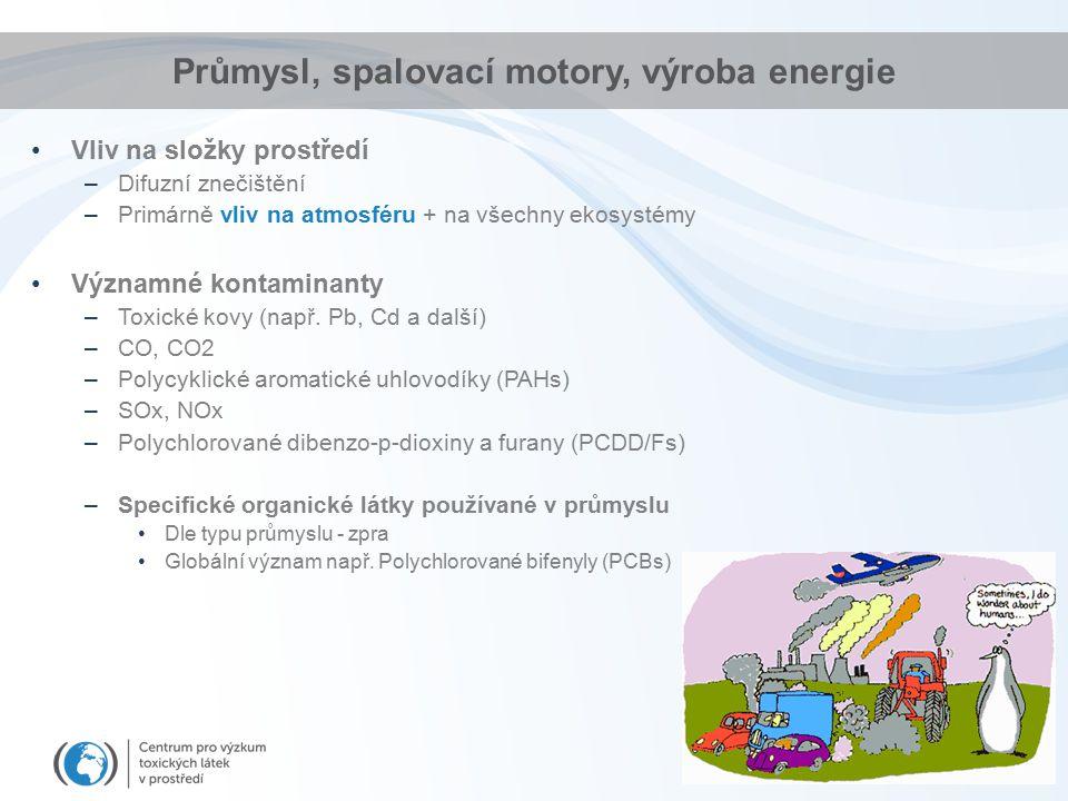 Průmysl, spalovací motory, výroba energie