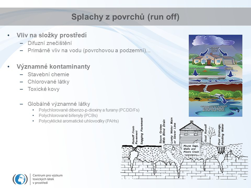 Splachy z povrchů (run off)
