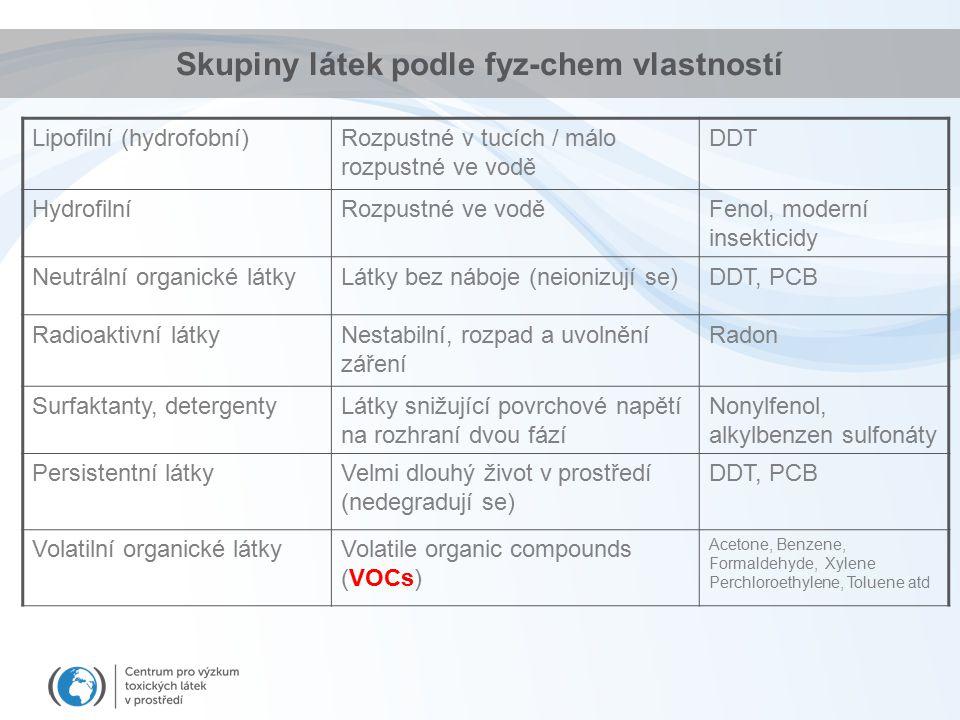 Skupiny látek podle fyz-chem vlastností