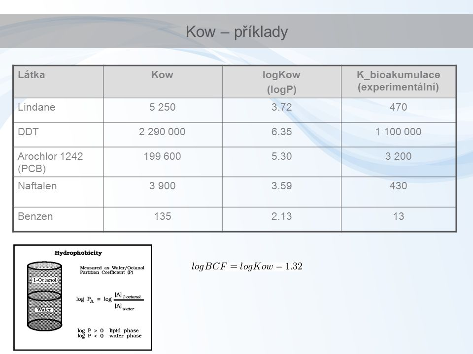 K_bioakumulace (experimentální)