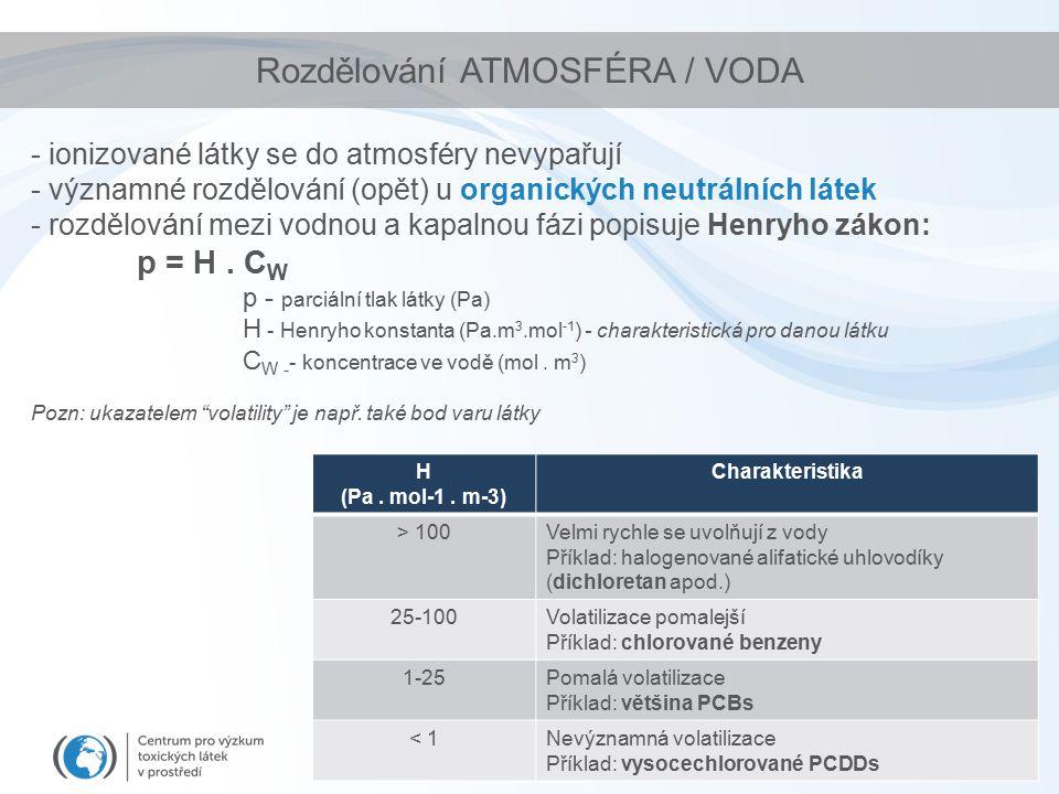 Rozdělování ATMOSFÉRA / VODA