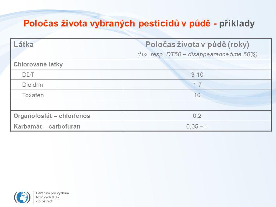 Poločas života vybraných pesticidů v půdě - příklady