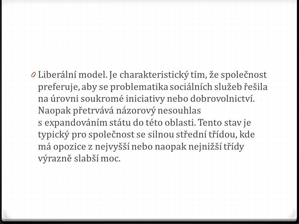 Liberální model.