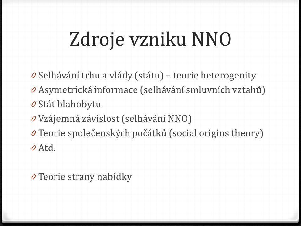 Zdroje vzniku NNO Selhávání trhu a vlády (státu) – teorie heterogenity