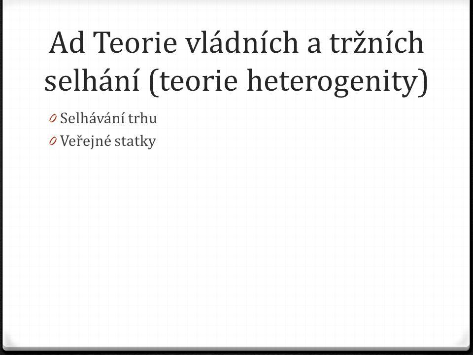 Ad Teorie vládních a tržních selhání (teorie heterogenity)