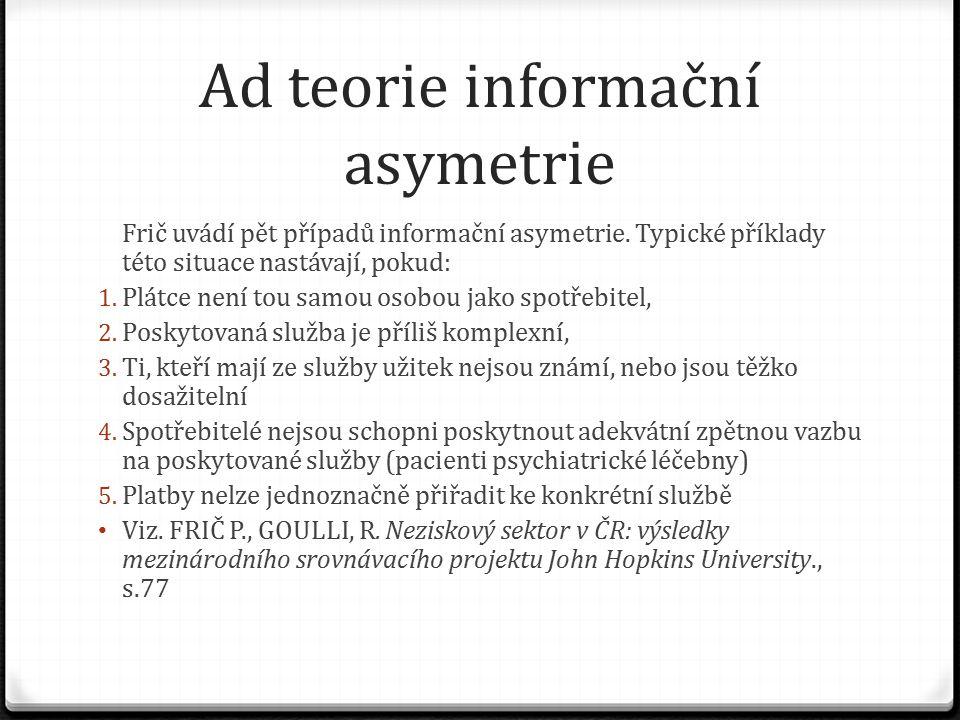 Ad teorie informační asymetrie