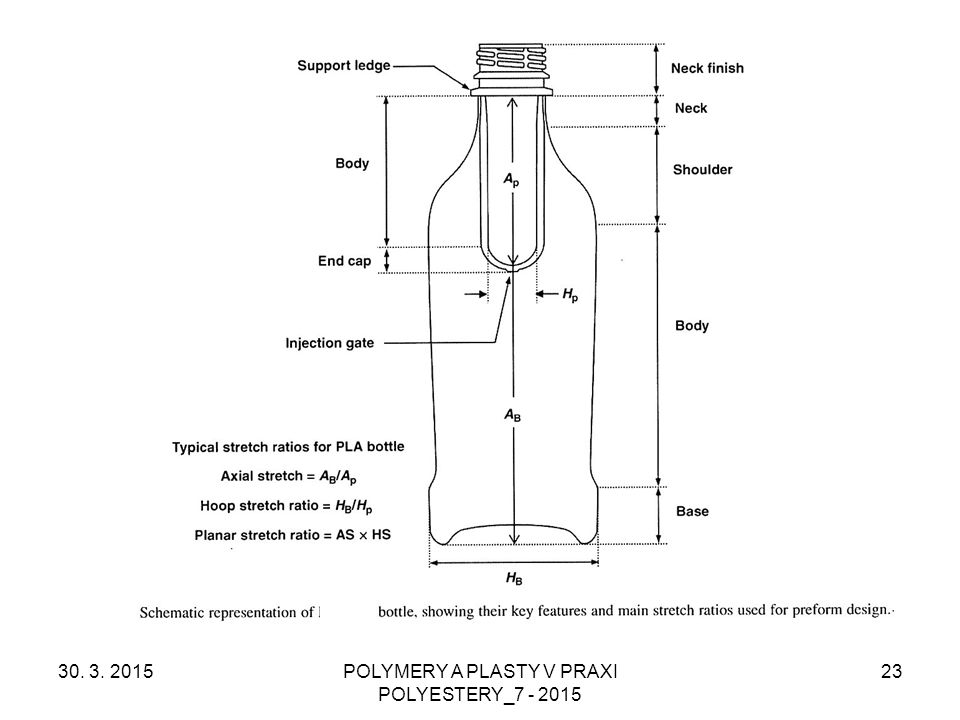 POLYMERY A PLASTY V PRAXI POLYESTERY_7 - 2015