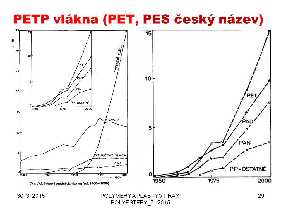PETP vlákna (PET, PES český název)
