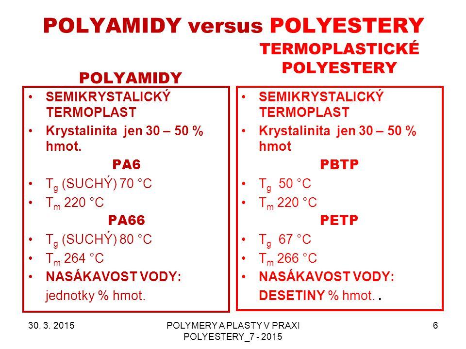 POLYAMIDY versus POLYESTERY